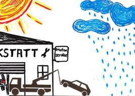 Garantie-Zeichnung